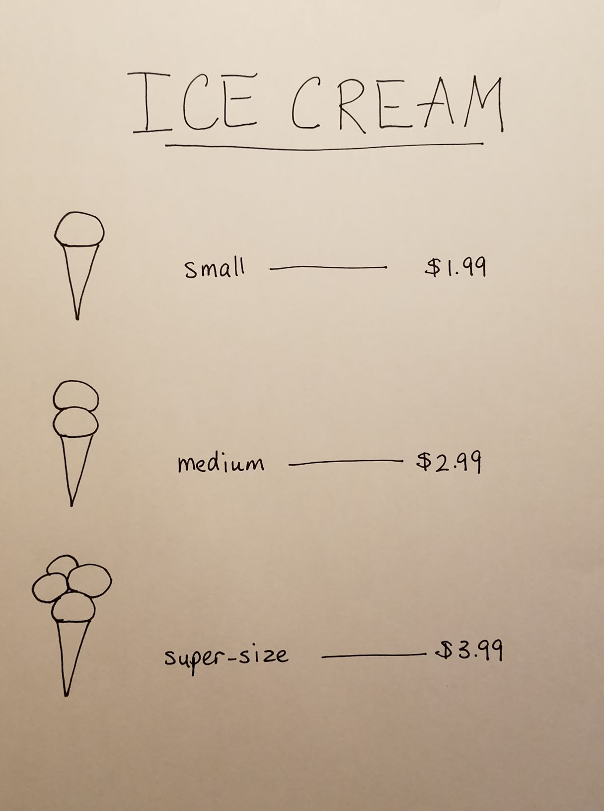 ice cream price list.2mp.jpg
